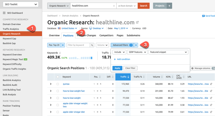 Finding featured snippet opportunities in SEMrush