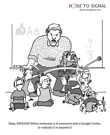 cartoon about children fighting over who's in whose Google Circles