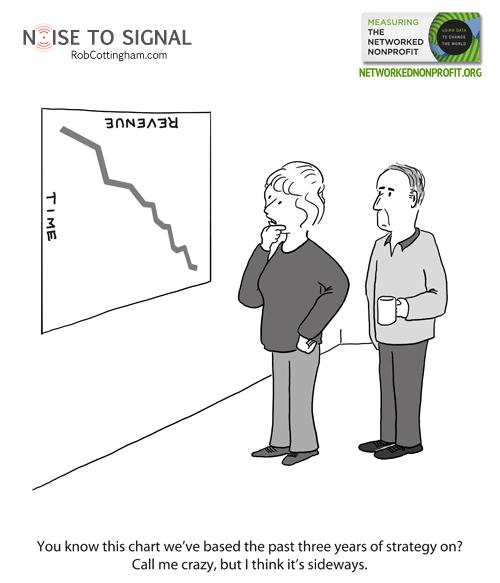 The risks of hanging your graphs 90º off-kilter.