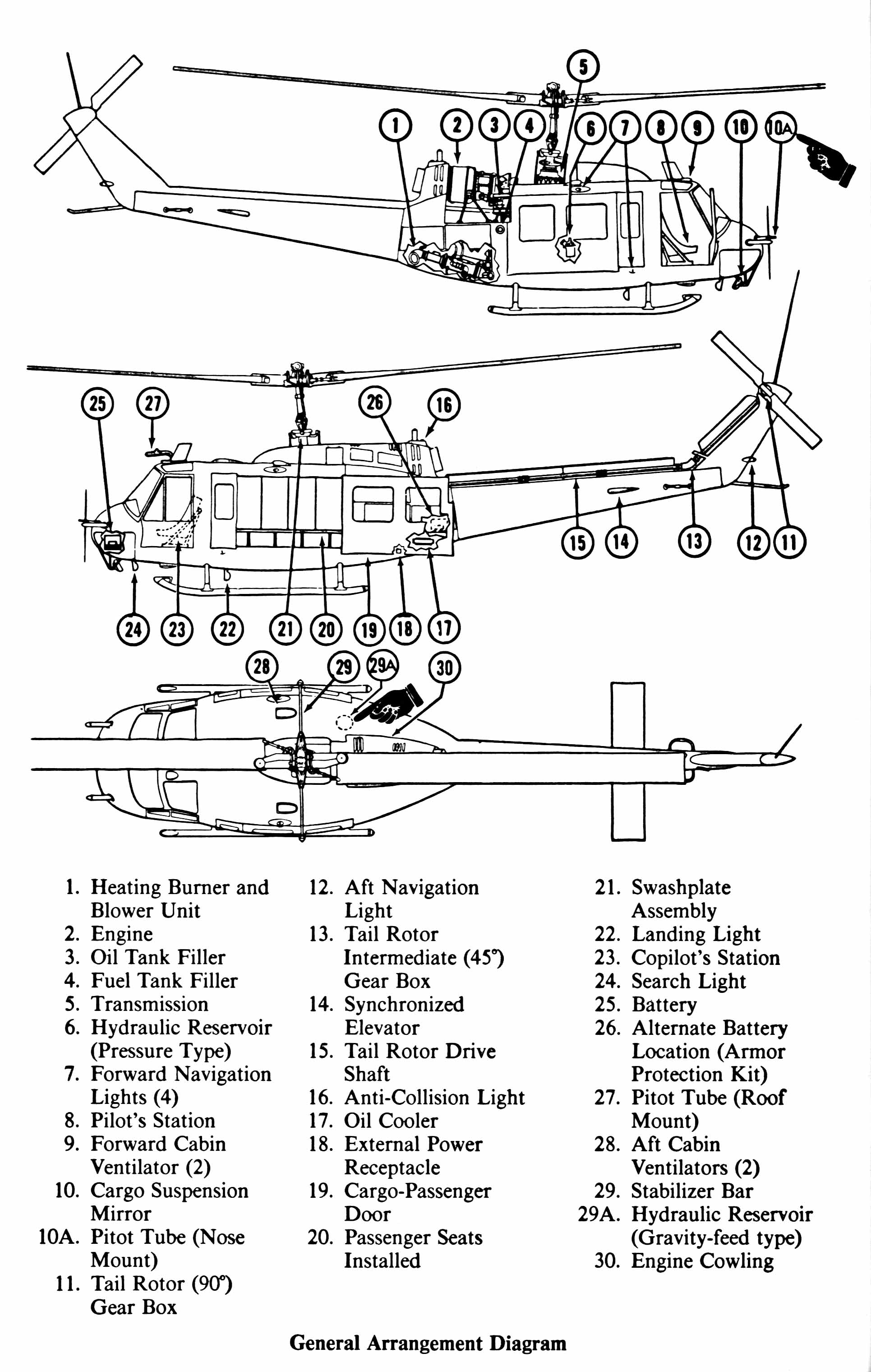 Huey 10 Diagrams