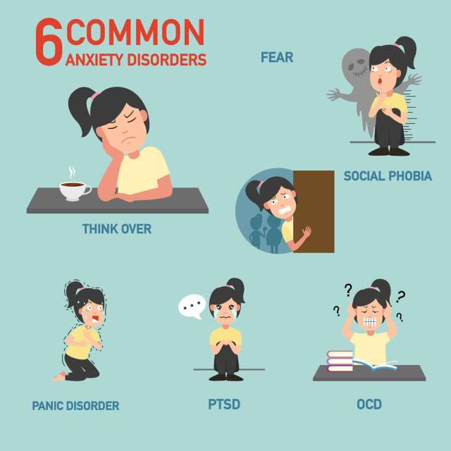 Master anxiety and stress. 6 common Anxiety disorders-2