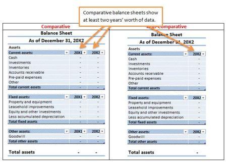 balance sheet r