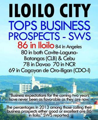 iloilo-city-tops-business p