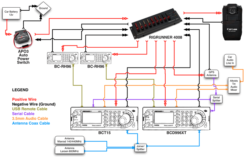 scanner_wiring_small?resize\=665%2C427 2008 ford escape wiring diagram injector wiring diagram 2005 mazda 2011 ford escape trailer wiring diagram at edmiracle.co