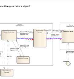 writing system docs related training material work samples diagrams process flow  [ 1320 x 682 Pixel ]