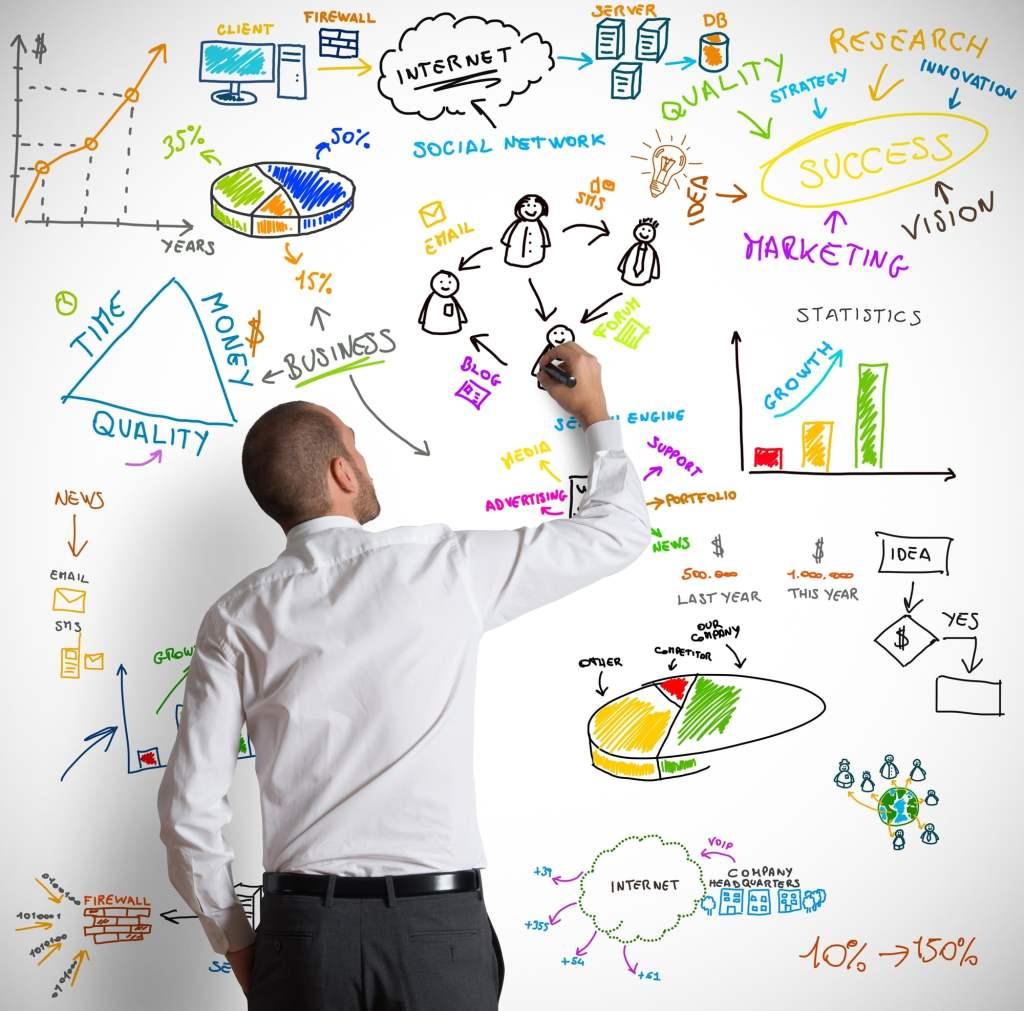 Saiba o que as marcas de alto desempenho têm em comum
