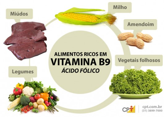 ok.alimentos-vitamina-b9-cursos-cpt