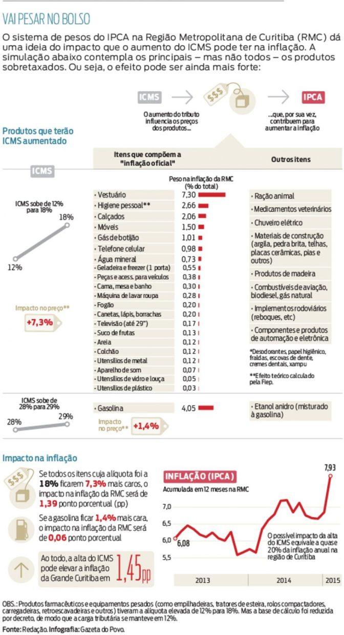 icms aumento.pdf