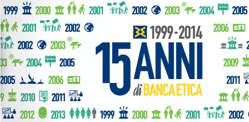 Banca Etica 15 anni