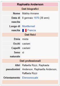 Raphaella  Anderson Wiki