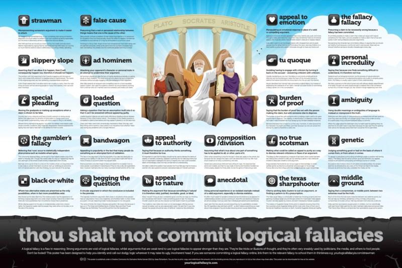 fallacie-logiche-1-2
