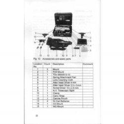 Fero Z51 Manual English, LIB-1208, RTG Parts