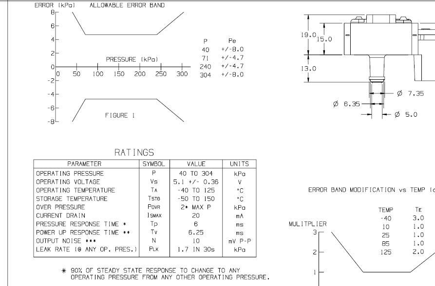 haltech interceptor platinum wiring diagram 1994 ford bronco 2000 www toyskids co gm map sensor identification information 1 bar 2 3 phone sport