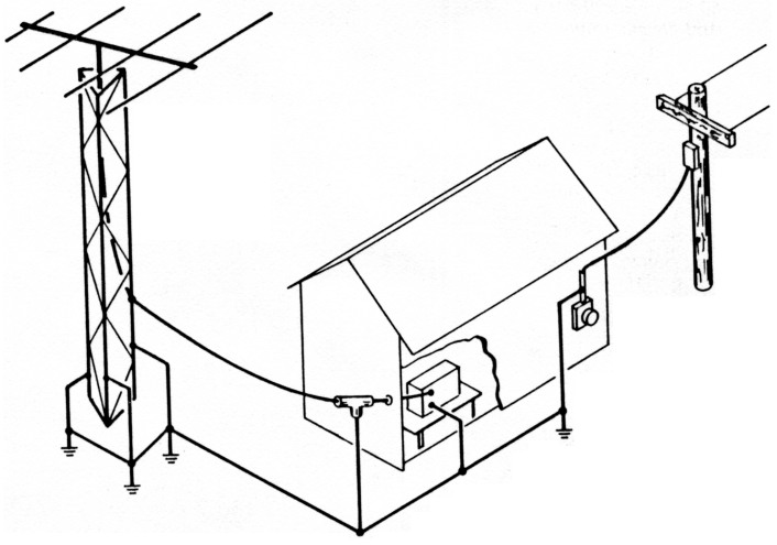 A lightning protection system for your shack