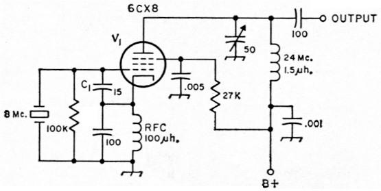 Oscillator instability in vhf transmitters