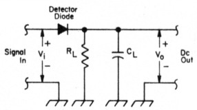 A simple and accurate QRP directional wattmeter