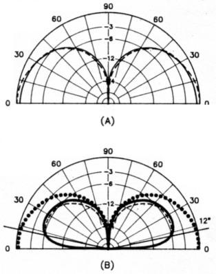 Power Antenna Mast Power Horn Wiring Diagram ~ Odicis