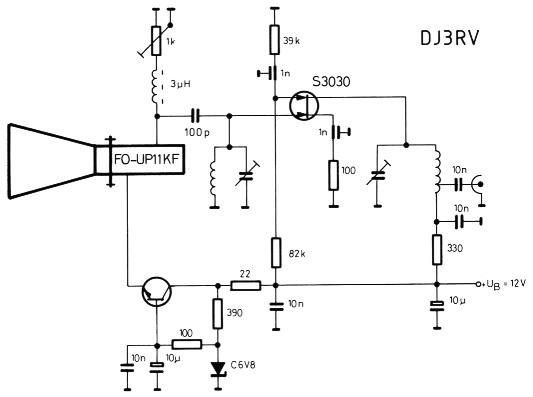 Der dielektrische Resonator