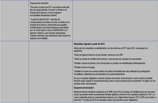 Comprobantes fiscales 2012