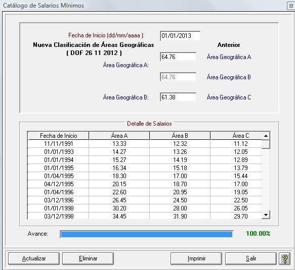 Salarios minimos 1 de enero 2013