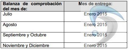 plazos contabilidad electronica