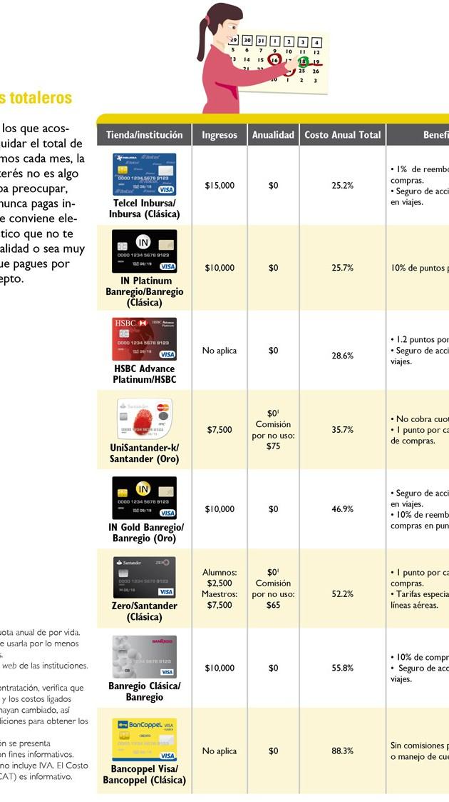 tarjetas de credito