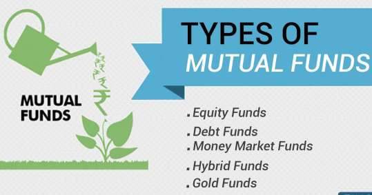 different type of mutual funds