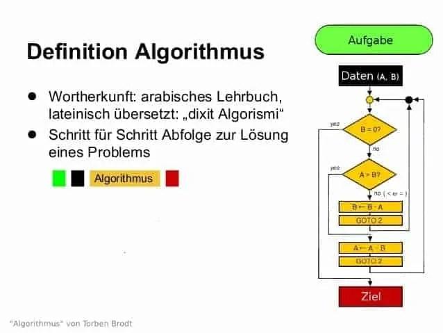 """""""Blackbox"""" Robo-Advisor - die Kapitalanlage per Algorithmus » RoboAdvisor-Portal.com - das Infoportal"""
