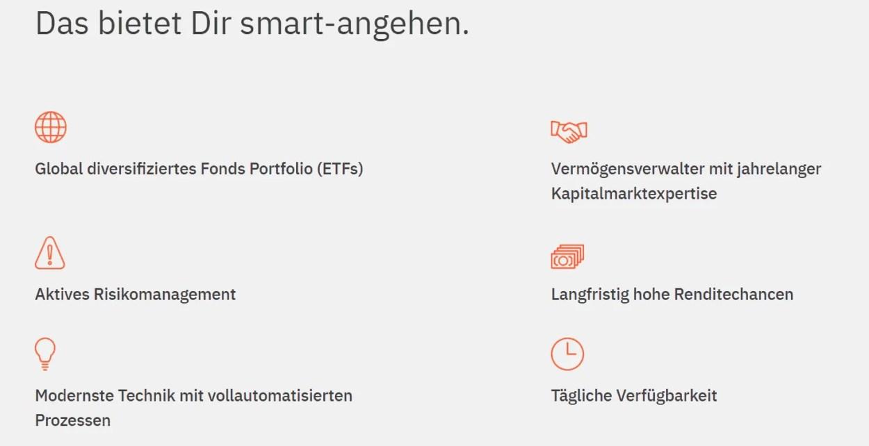 Smart angehen - Robo-Advisor - das Leistungsangebot