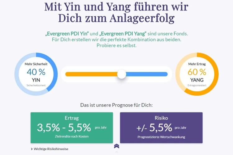 Evergreen Fondsangebot Ying - Yang Evergreen
