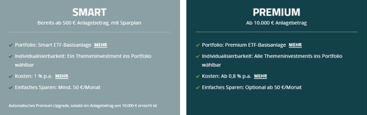 Investify -2 verschiedene Kapitalanlage Angebote