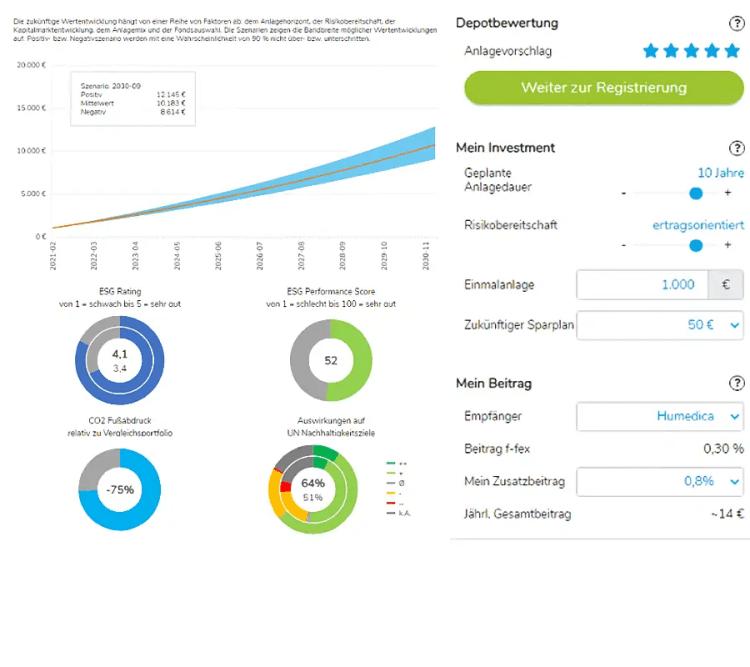 my Si / my sustainable Impact - Anlagevorschlag nach ermittelter Risikoneigung