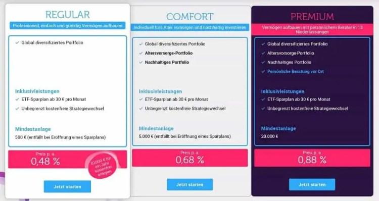 Quirion Test 3 verschiedene Anlage-Angebote