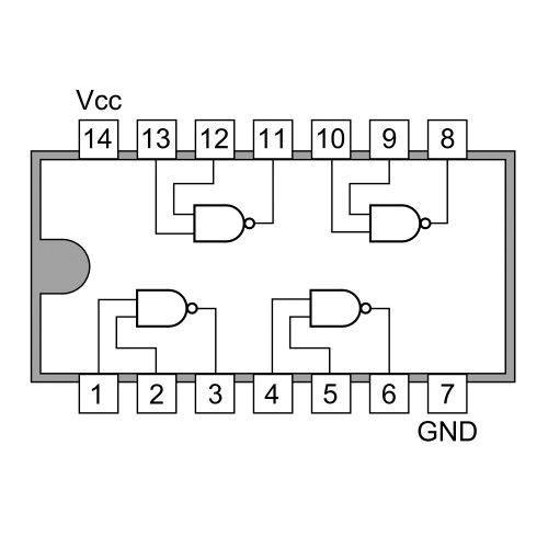 small resolution of 74ls00 pin diagram option wiring diagram 74ls00 pin configuration 74ls00 pin diagram