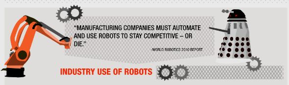 Infographie - The Automated Workplace - Robots on The Rise - bandeau #1