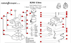 Robot Coupe R301 Ultra Model Parts