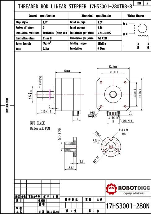 small resolution of the nema17 threaded rod stepper motor