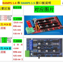 Micro Usb Port Wiring Diagram 1999 Saturn Sl2 Ignition Ramps 1.4, 1.5 Or 1.6 Board - Robotdigg