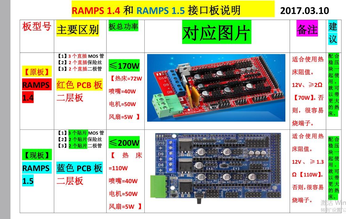 hight resolution of ramps 1 4 vs 1 5