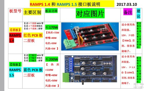 small resolution of ramps 1 4 vs 1 5