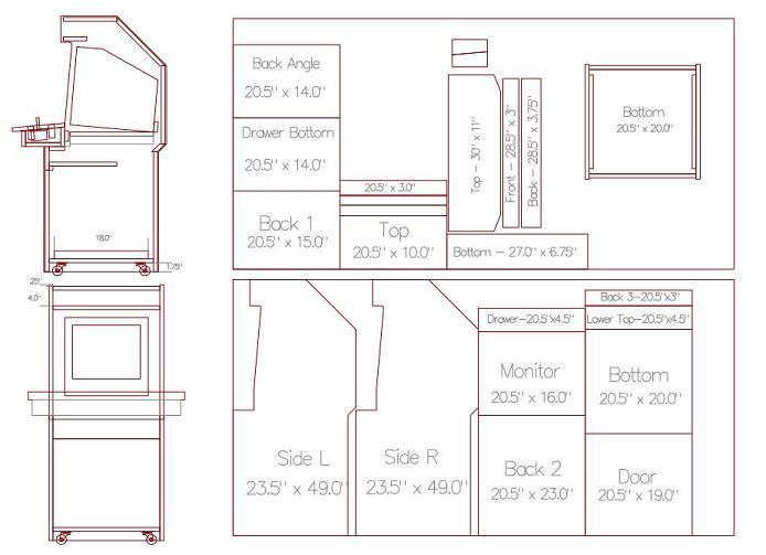Make A Model Control Panel