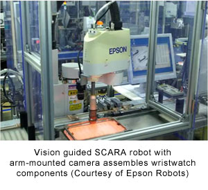 Vision guided SCARA robot with arm-mounted camera assembles wristwatch components (Courtesy of Epson Robots)