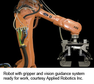 Robot with gripper and vision guidance system ready for work, courtesy Applied Robotics Inc.