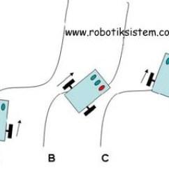 L298 H Bridge Circuit Diagram 4 Channel Amp Wiring Line Follower Robot