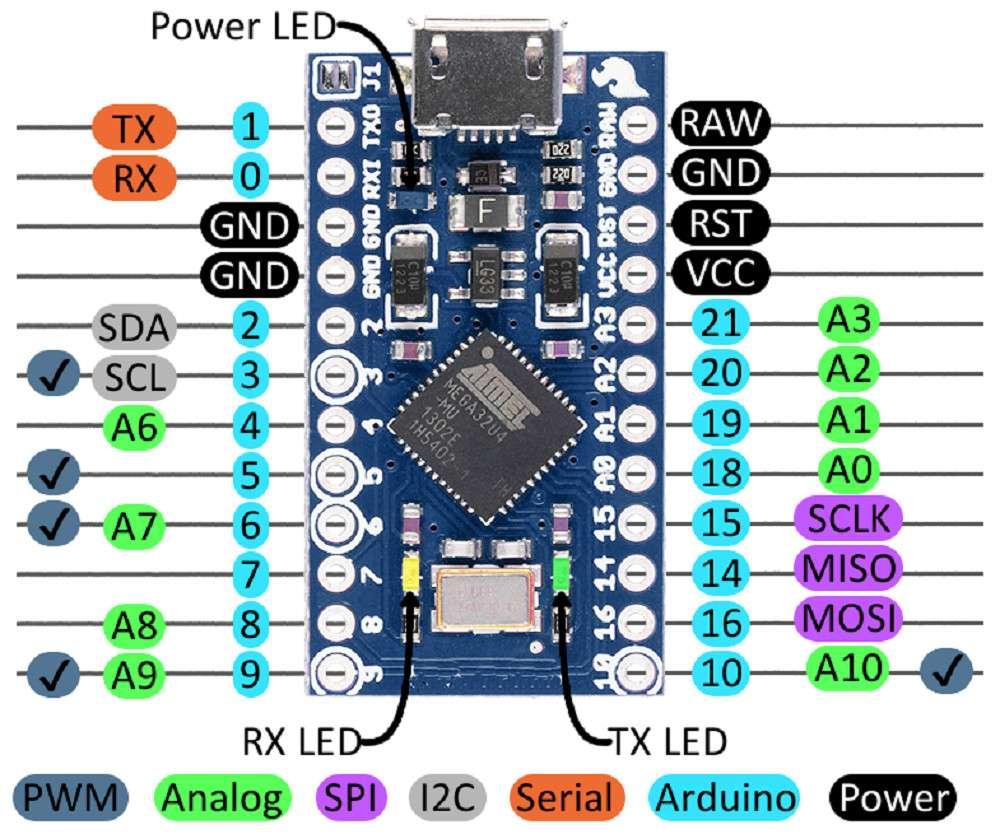 medium resolution of arduino pro micro pinout diagramme