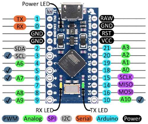 small resolution of arduino pro micro pinout diagramme