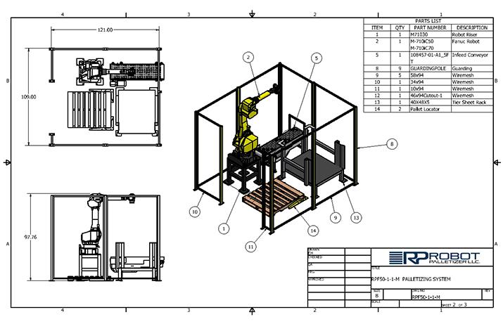 Robot Palletizing Equipment by Robot Palletizing LLC