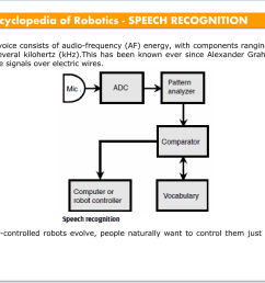 speech recognition also called voice recognition makes this possible the illustration is a block diagram of a simple speech recognition system  [ 1400 x 1000 Pixel ]