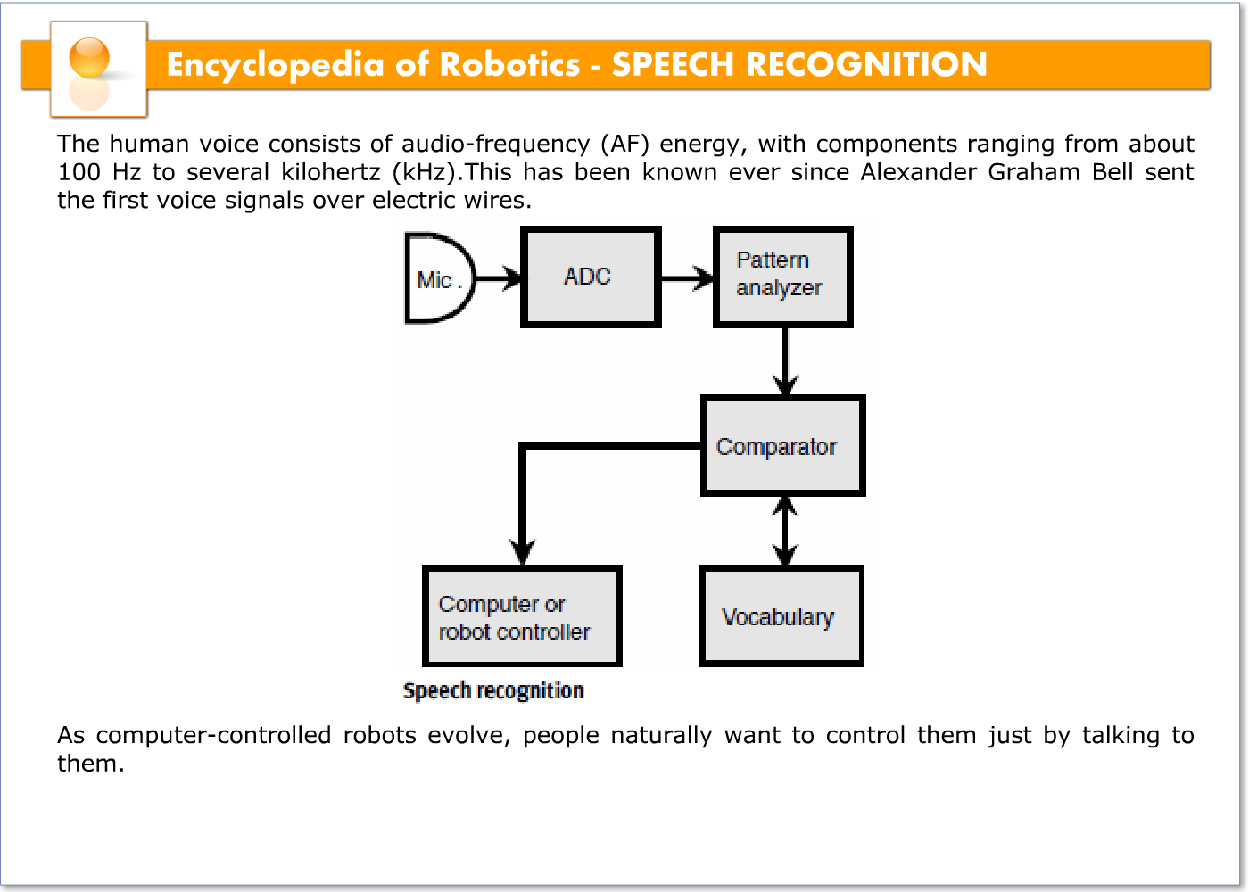 hight resolution of speech recognition also called voice recognition makes this possible the illustration is a block diagram of a simple speech recognition system