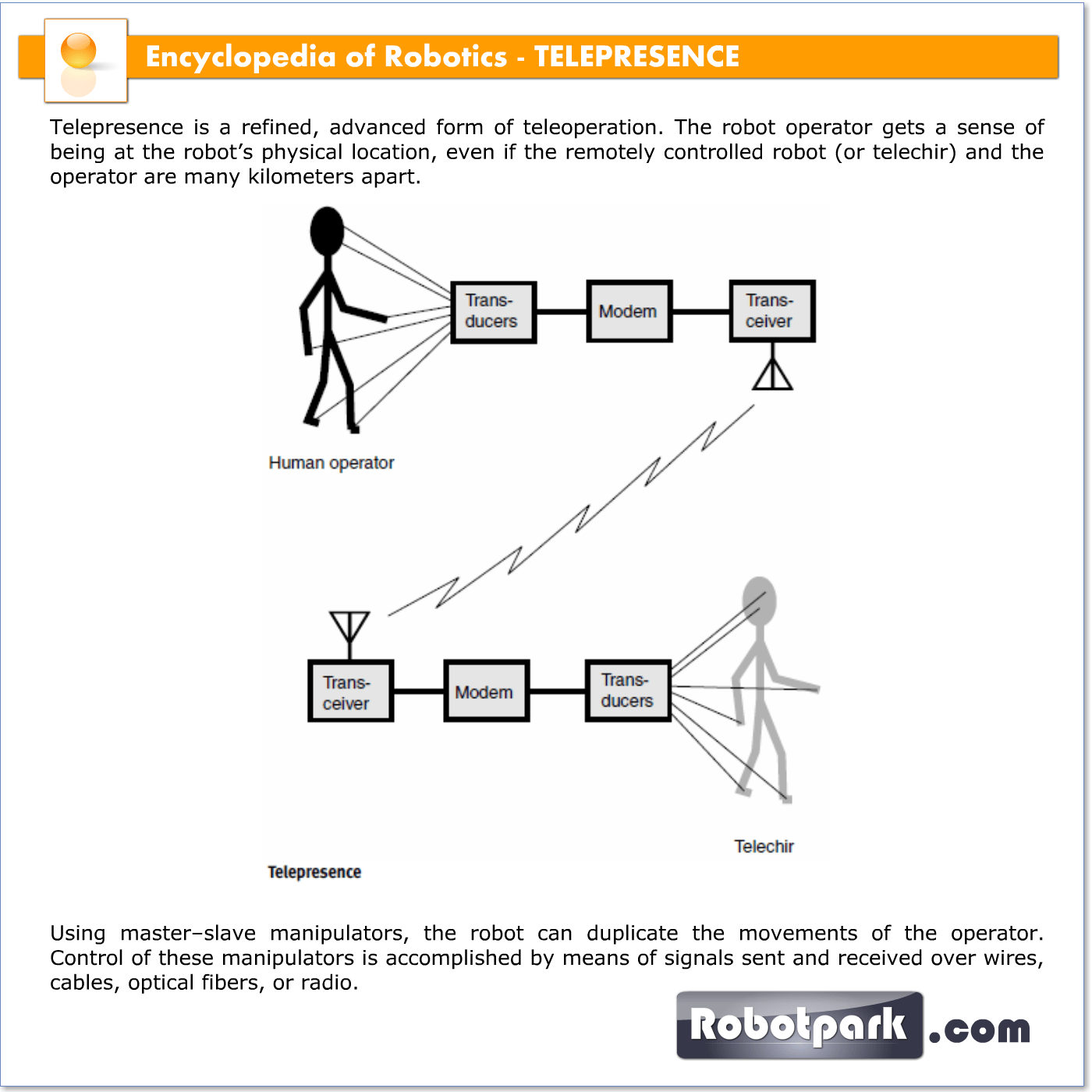 hight resolution of the drawing is a simple block diagram of a telepresence system some applications are